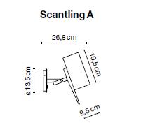 SCAT1